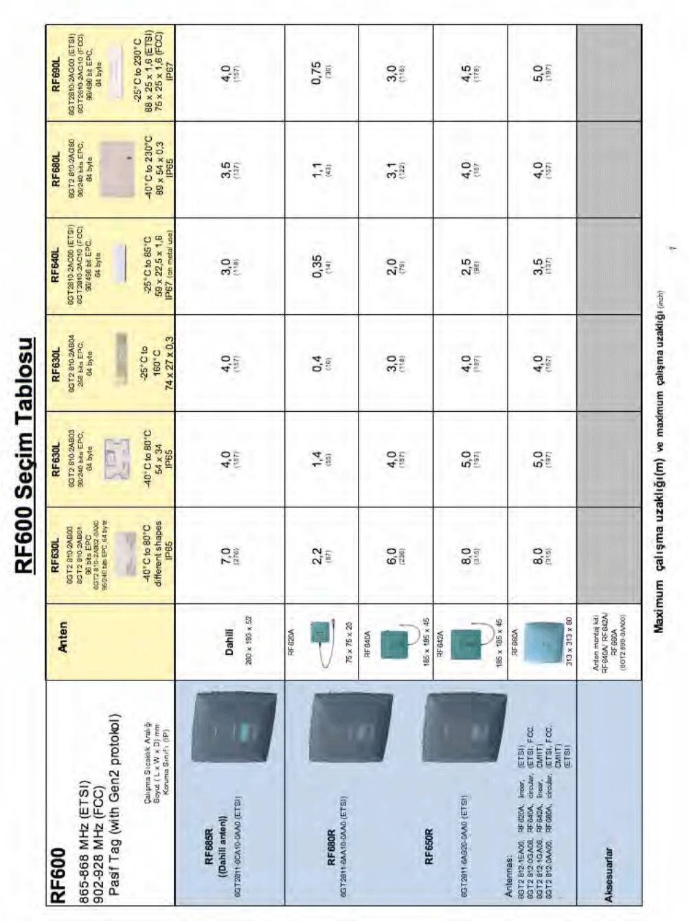 Endstriyel Otomasyon Ve Src Teknolojileri Wiring Diagram For 3 Speed Fan Motor Fx2 75x 59